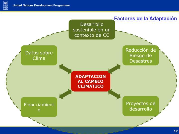 Desarrollo sostenible en un contexto de CC