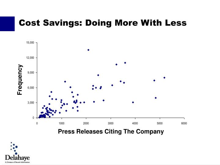 Cost Savings: Doing More With Less