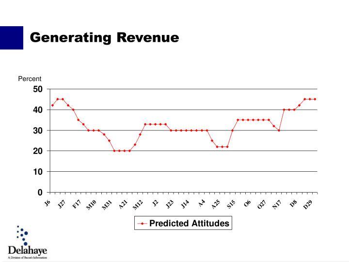 Generating Revenue