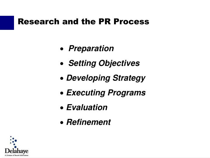 Research and the PR Process