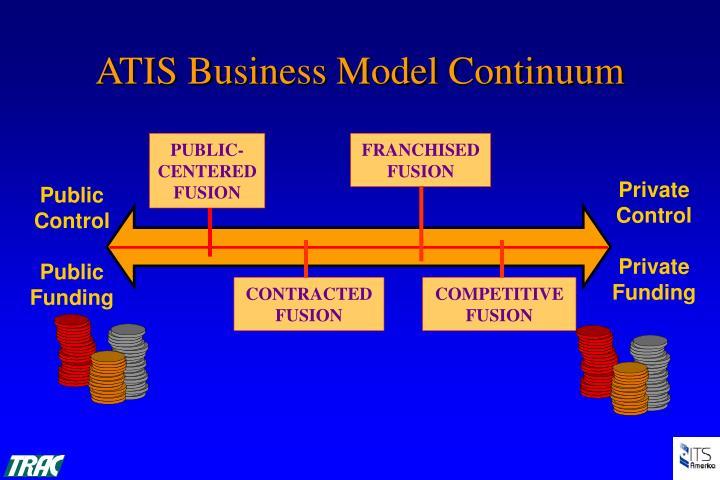ATIS Business Model Continuum
