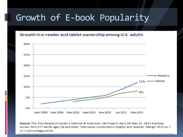 Growth of E-book Popularity