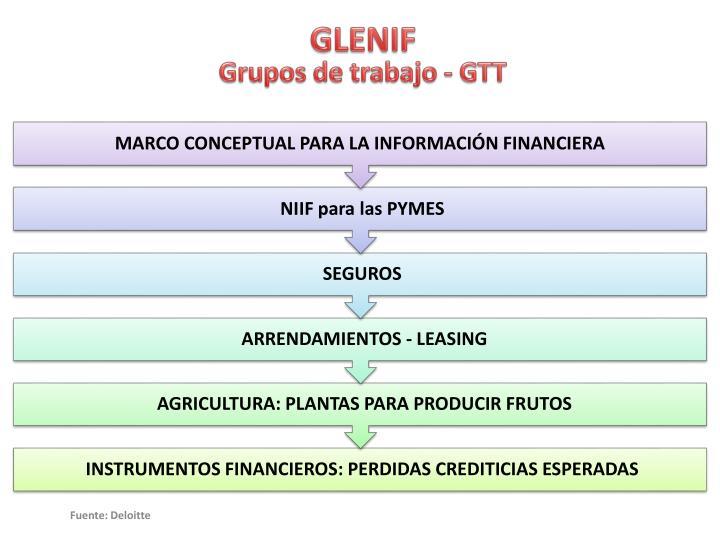 GLENIF