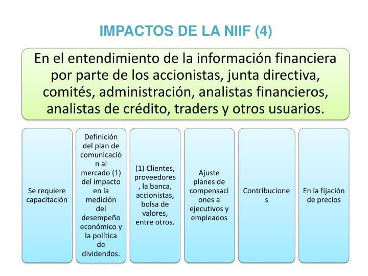 IMPACTOS DE LA NIIF (4)