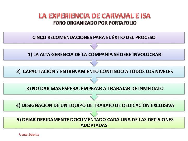 LA EXPERIENCIA DE CARVAJAL E ISA