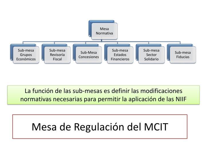 Mesa de Regulación del MCIT