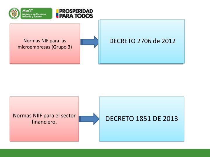 DECRETO 2706 de 2012