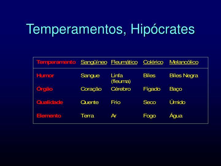 Temperamentos, Hipócrates