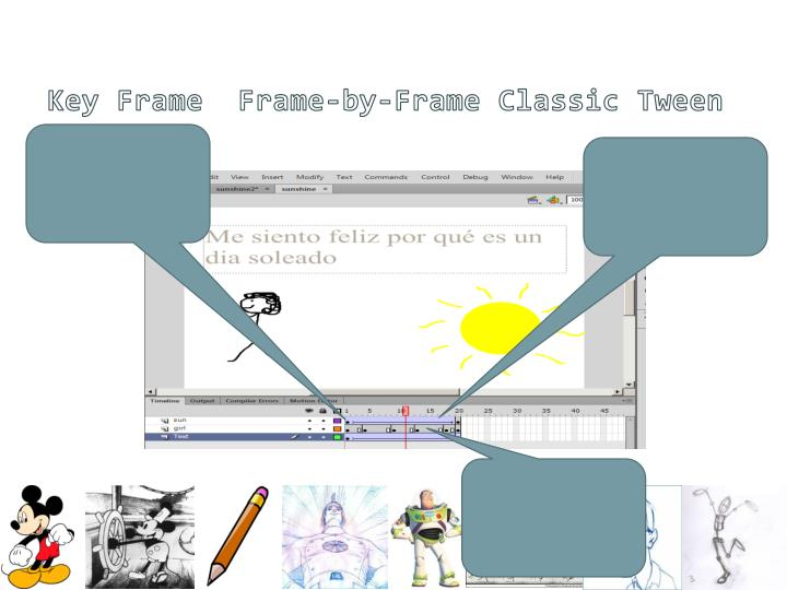 Key Frame  Frame-by-Frame Classic Tween