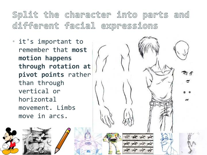 Split the character into parts and different facial expressions
