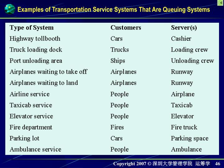 Examples of Transportation Service Systems That Are Queuing Systems