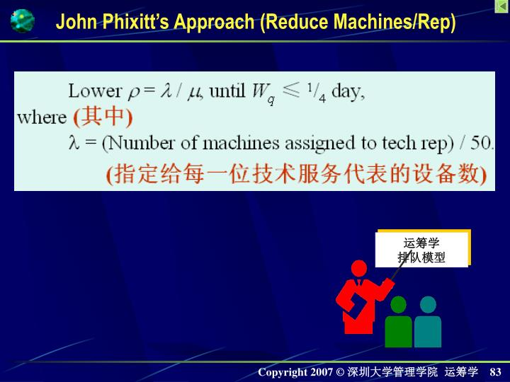 John Phixitt's Approach (Reduce Machines/Rep)