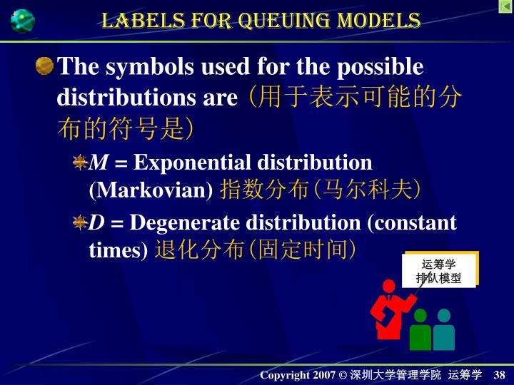 Labels for Queuing Models