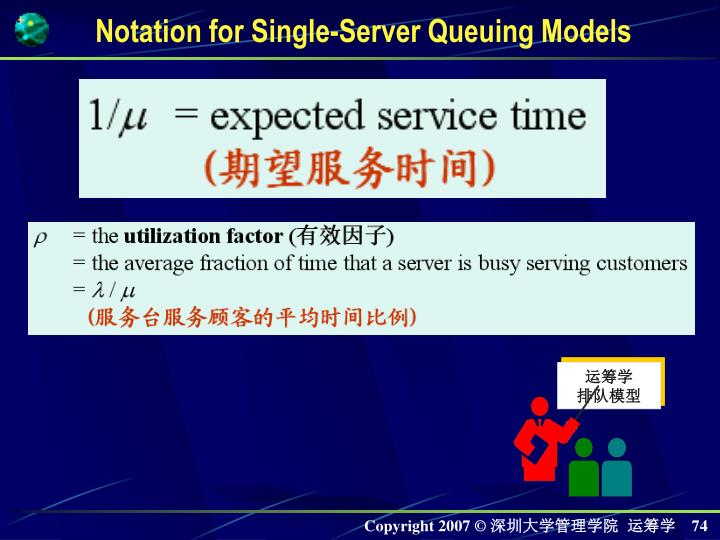 Notation for Single-Server Queuing Models