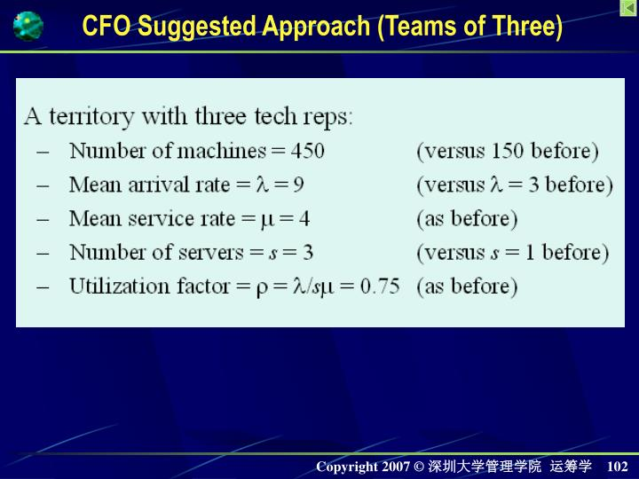 CFO Suggested Approach (Teams of Three)