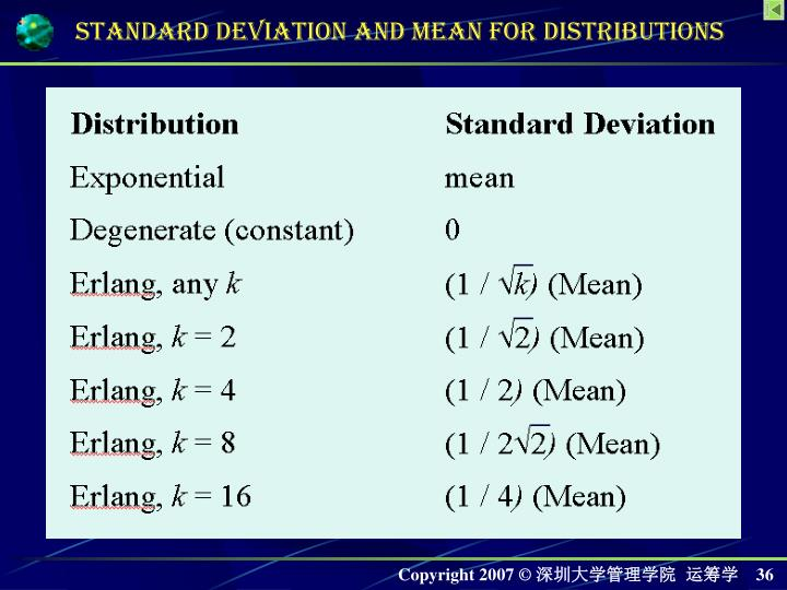 Standard Deviation and Mean for Distributions