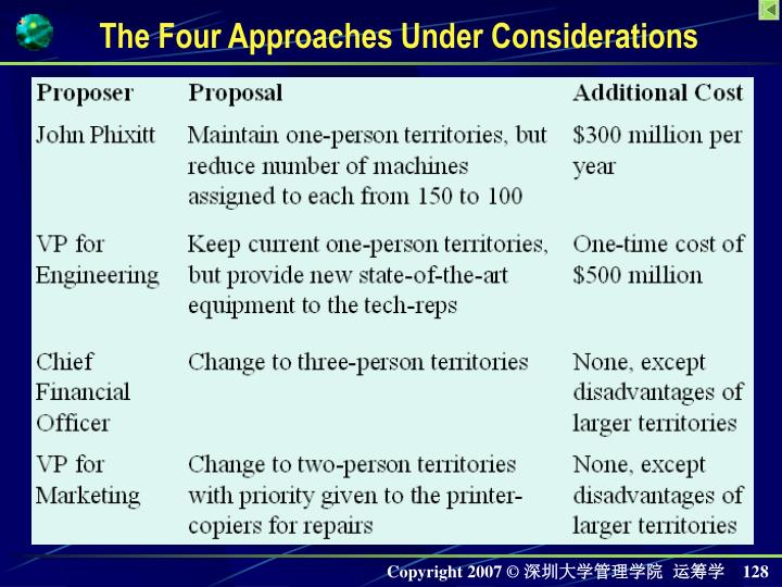 The Four Approaches Under Considerations