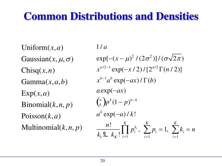 Common Distributions and Densities