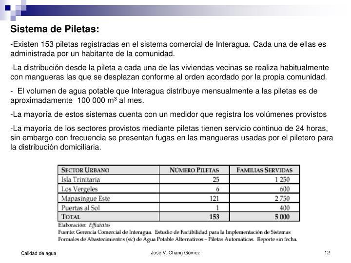 Sistema de Piletas: