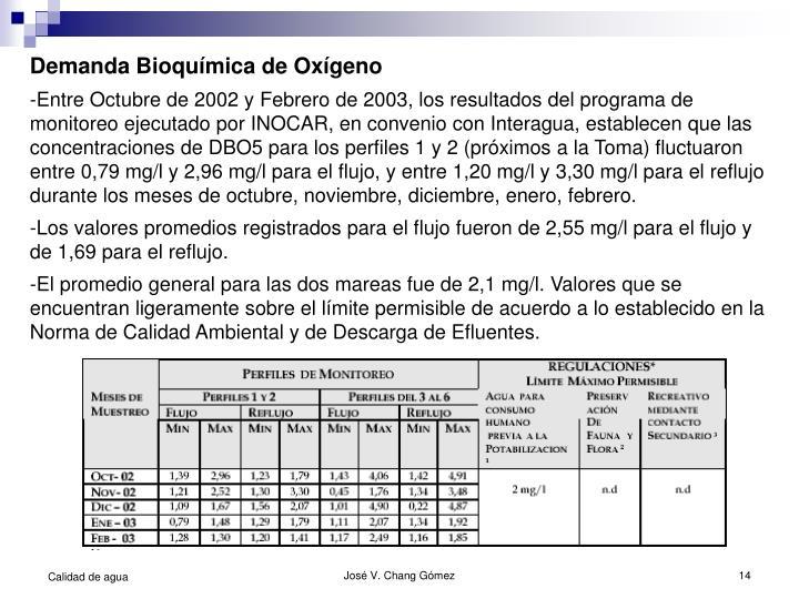 Demanda Bioquímica de Oxígeno