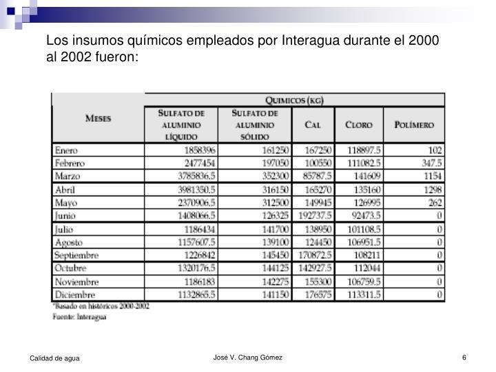 Los insumos químicos empleados por Interagua durante el 2000 al 2002 fueron: