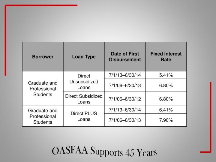 OASFAA Supports 45 Years