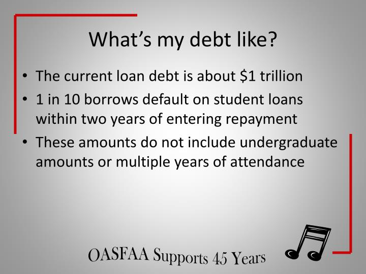 What's my debt like?