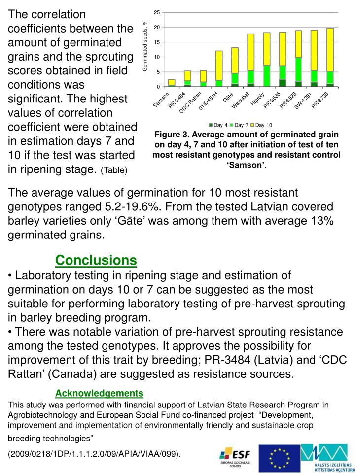 The correlation coefficients between the amount of germinated grains and the sprouting scores obtained in field conditions was significant. The highest values of correlation coefficient were obtained in estimation days 7 and 10 if the test was started in ripening stage.