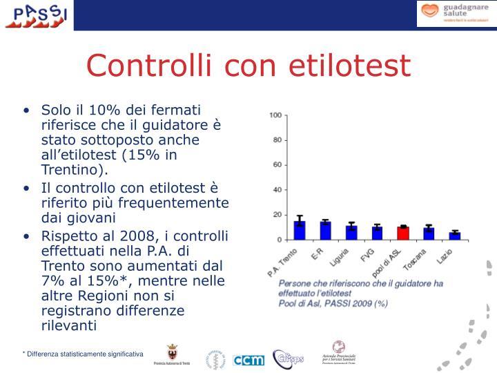 Solo il 10% dei fermati riferisce che il guidatore è stato sottoposto anche all'etilotest (15% in Trentino).