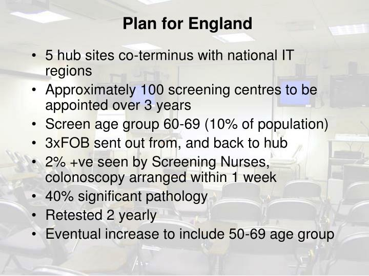 Plan for England