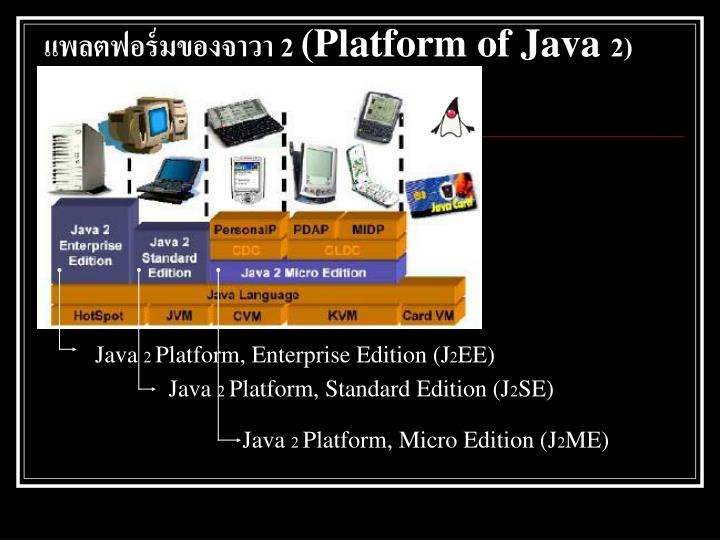 2 (Platform of Java 2)