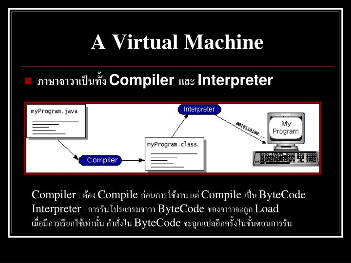 A Virtual Machine
