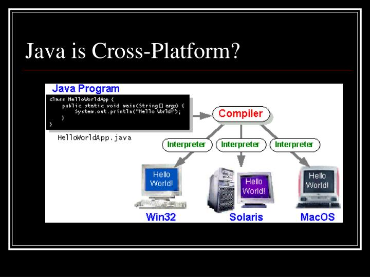 Java is Cross-Platform?