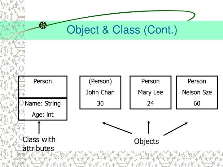 Object & Class (Cont.)