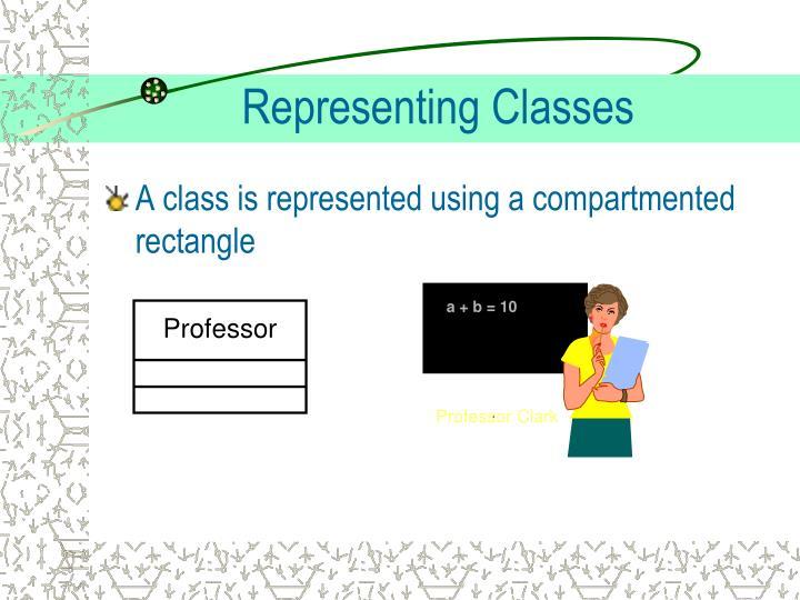 Representing Classes