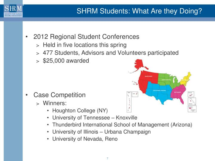 SHRM Students: What Are they Doing?
