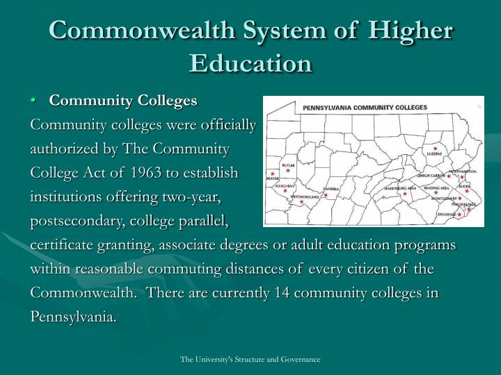 Commonwealth System of Higher Education
