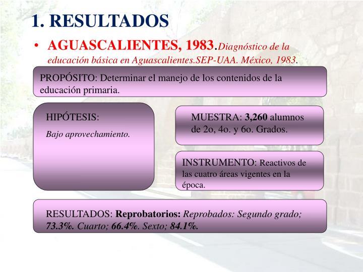 1. RESULTADOS