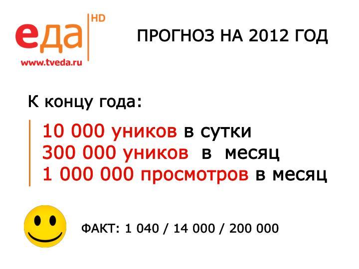 ПРОГНОЗ НА 2012 ГОД