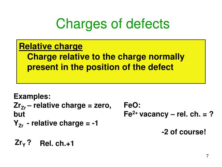 Charges of defects