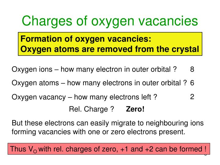 Charges of oxygen vacancies