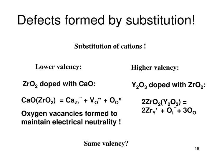 Defects formed by substitution!