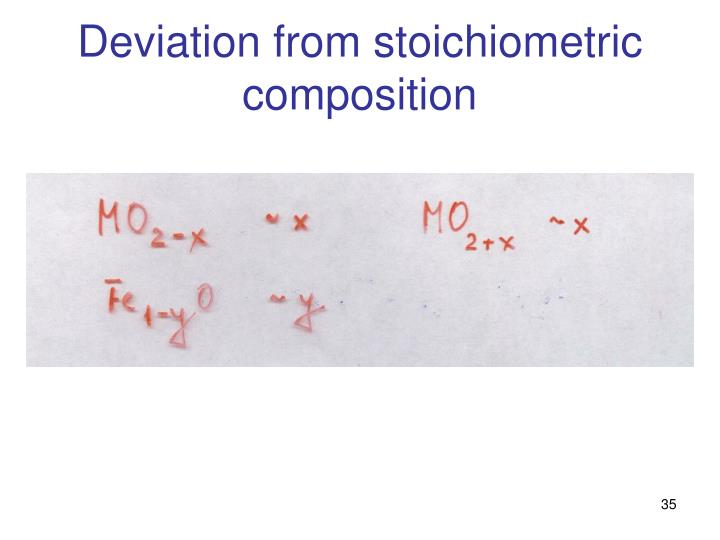Deviation from stoichiometric composition