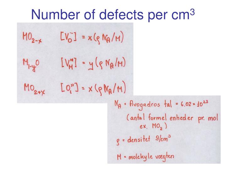 Number of defects per cm