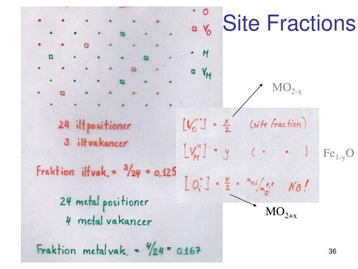 Site Fractions