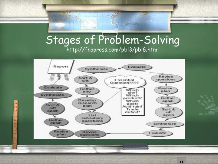 Stages of Problem-Solving