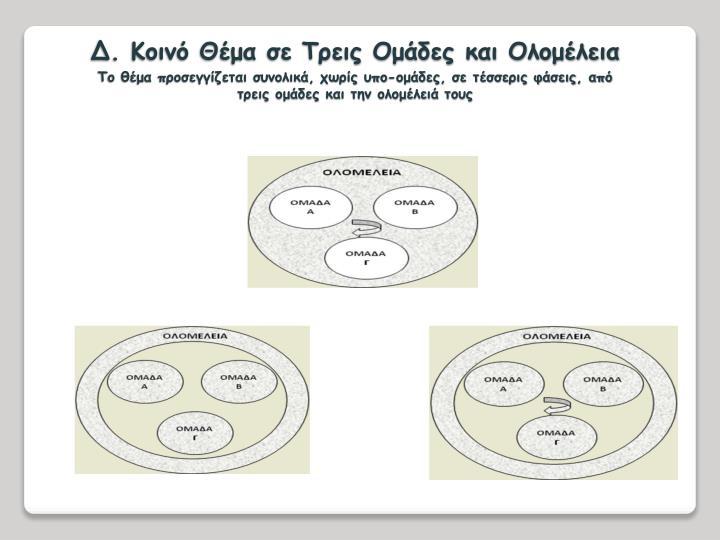 Δ. Κοινό Θέμα σε Τρεις Ομάδες και Ολομέλεια