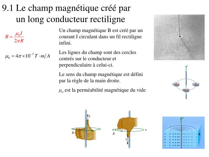 9 1 le champ magn tique cr par un long conducteur rectiligne