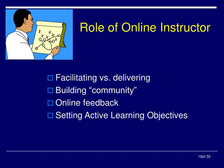 Role of Online Instructor