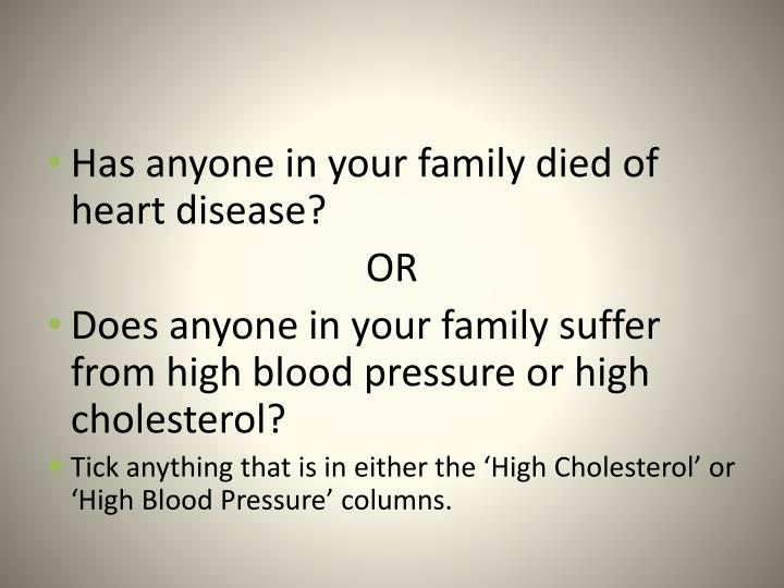 Has anyone in your family died of heart disease?